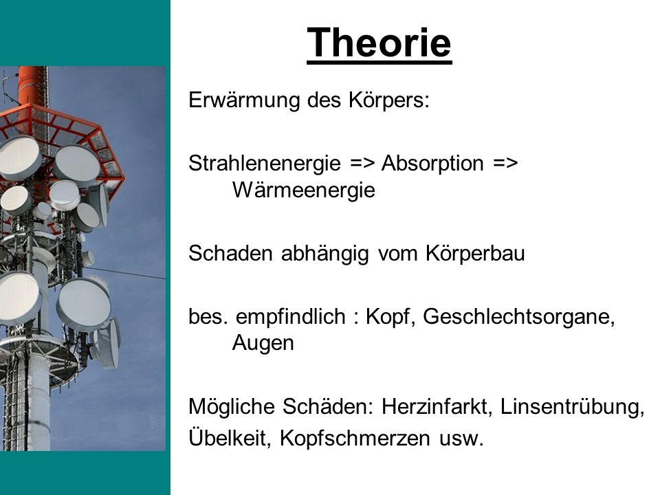 Theorie Erwärmung des Körpers: