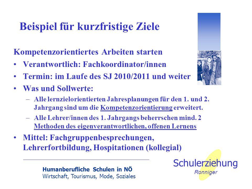 Gemütlich Allgemein Setzt Ziele Fort Galerie - Dokumentationsvorlage ...