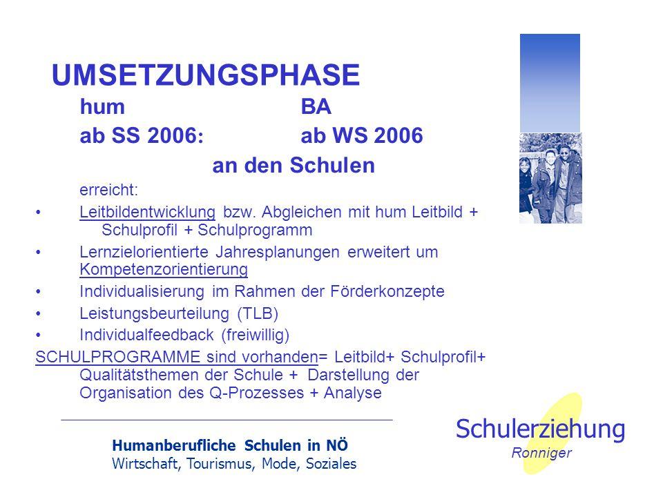 UMSETZUNGSPHASE hum BA ab SS 2006: ab WS 2006 an den Schulen erreicht: