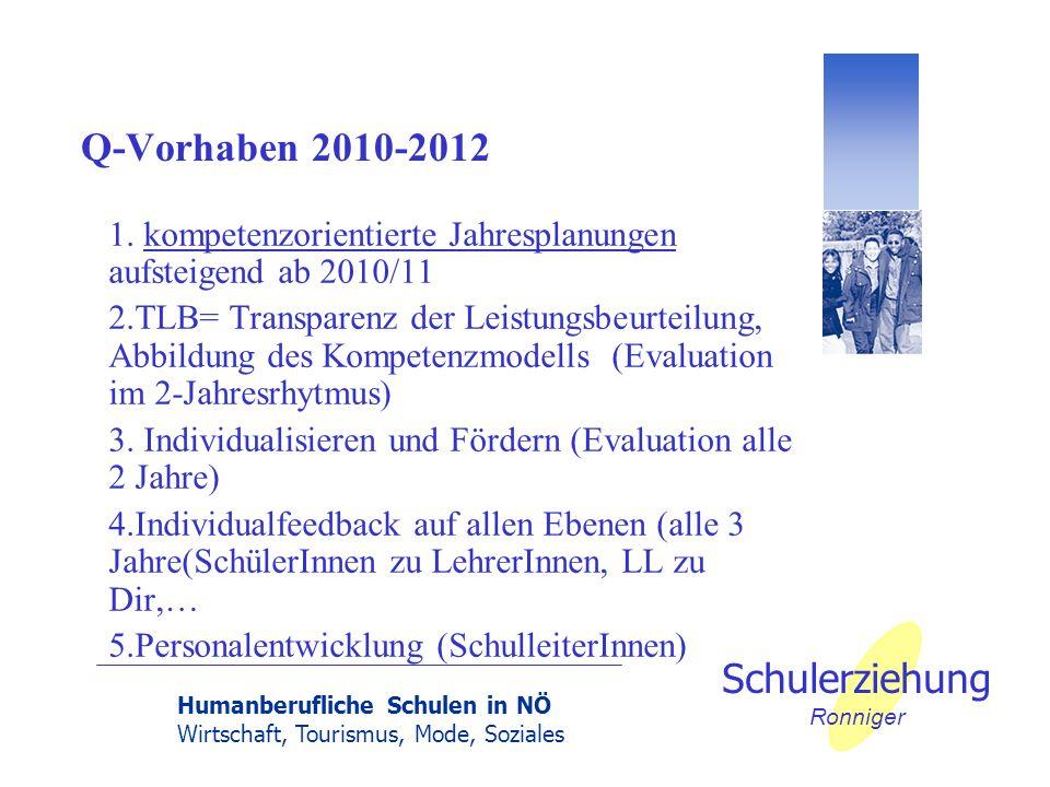 Q-Vorhaben 2010-2012 1. kompetenzorientierte Jahresplanungen aufsteigend ab 2010/11.