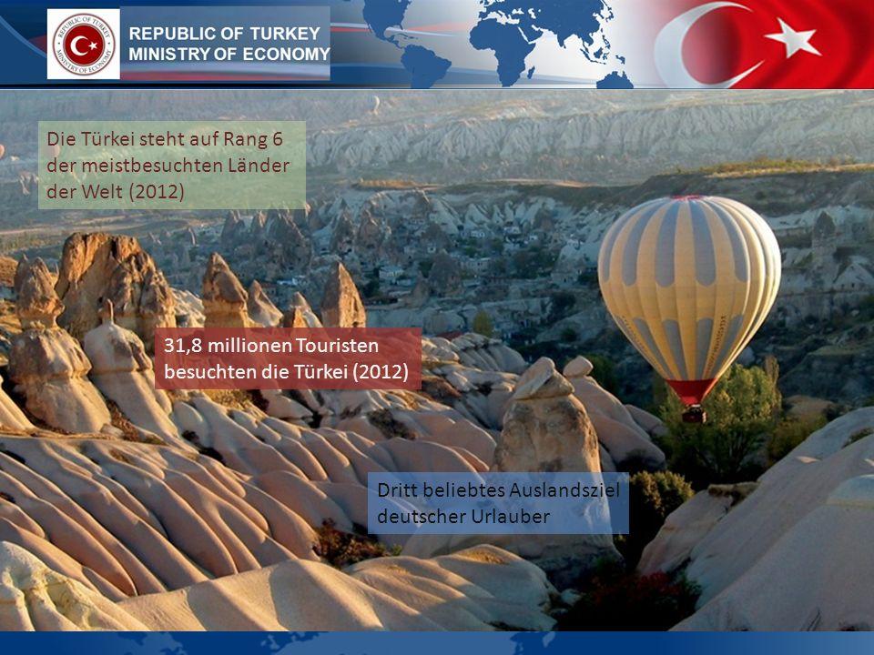 Die Türkei steht auf Rang 6