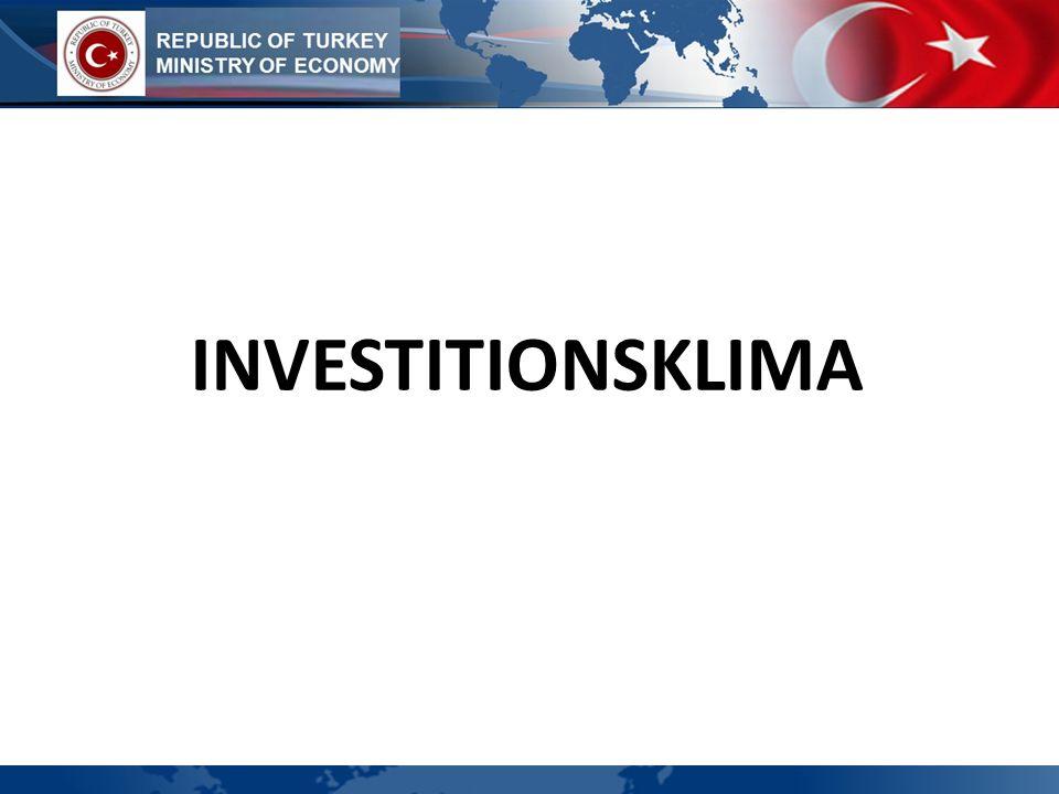 INVESTITIONSKLIMA WIRTSCHAFTSPROFIL