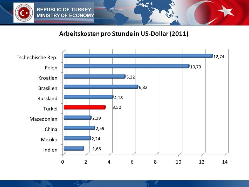 Arbeitskosten pro Stunde in US-Dollar (2011)