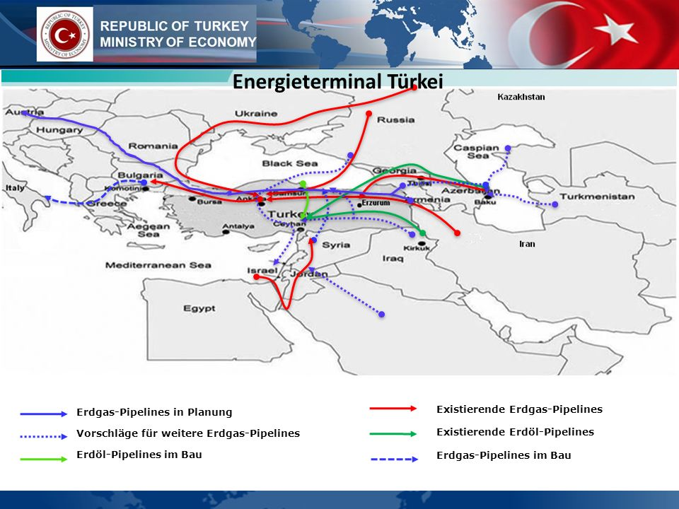 Energieterminal Türkei