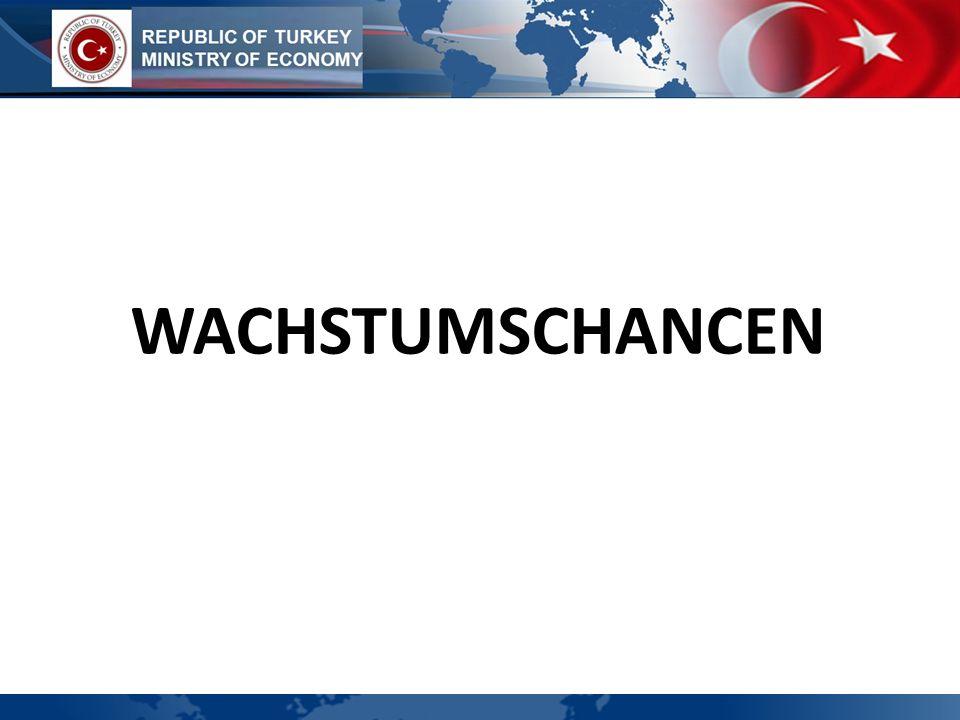 WACHSTUMSCHANCEN WIRTSCHAFTSPROFIL