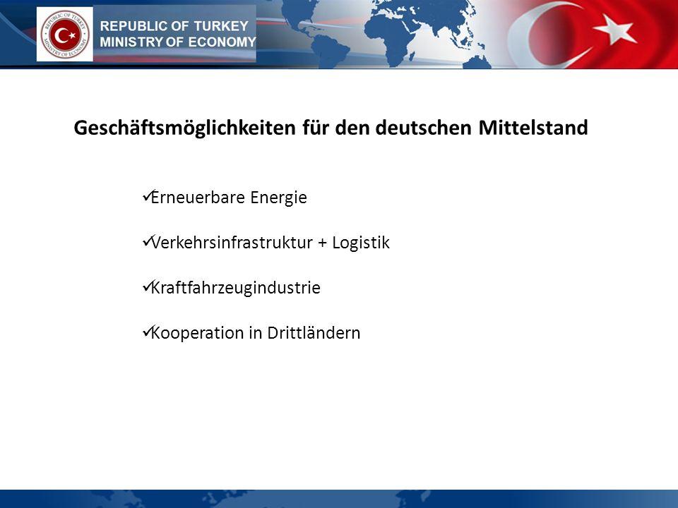 Geschäftsmöglichkeiten für den deutschen Mittelstand