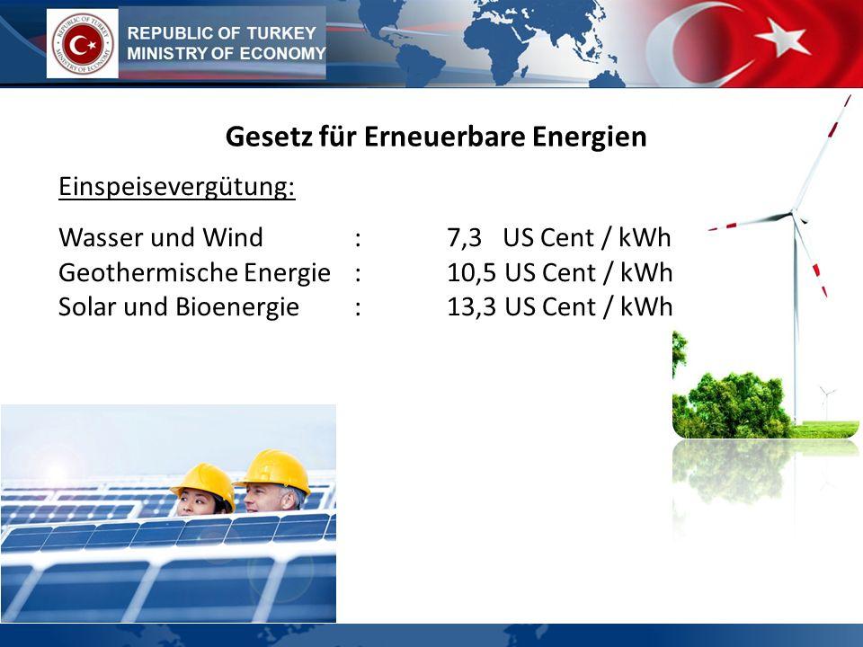 Gesetz für Erneuerbare Energien