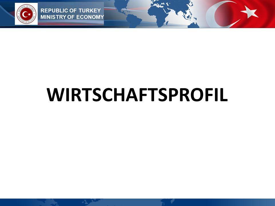 WIRTSCHAFTSPROFIL WIRTSCHAFTSPROFIL