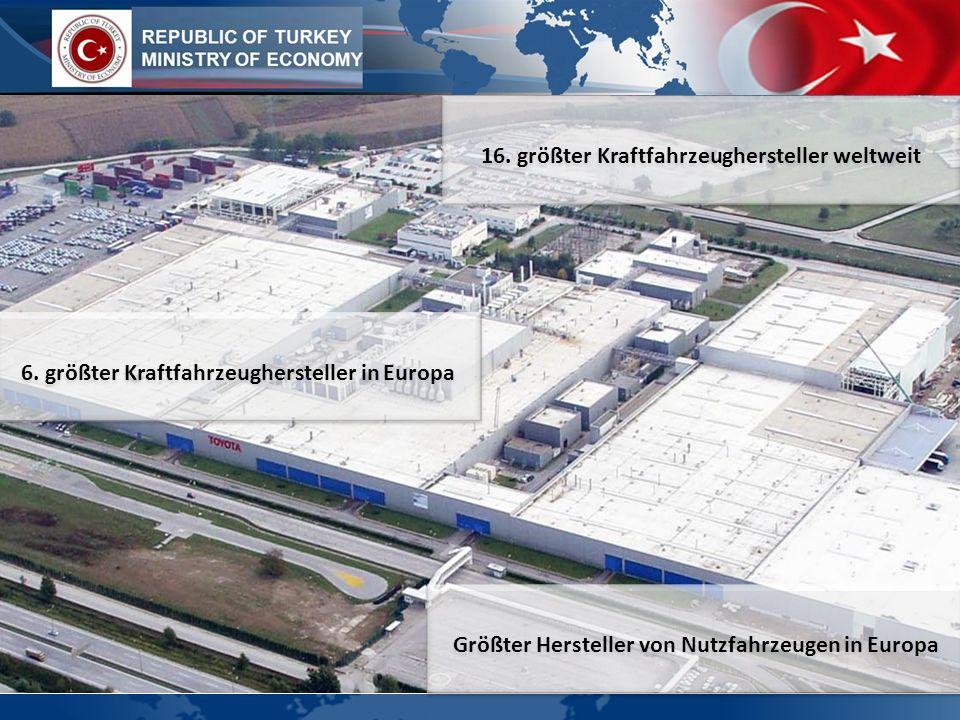 16. größter Kraftfahrzeughersteller weltweit