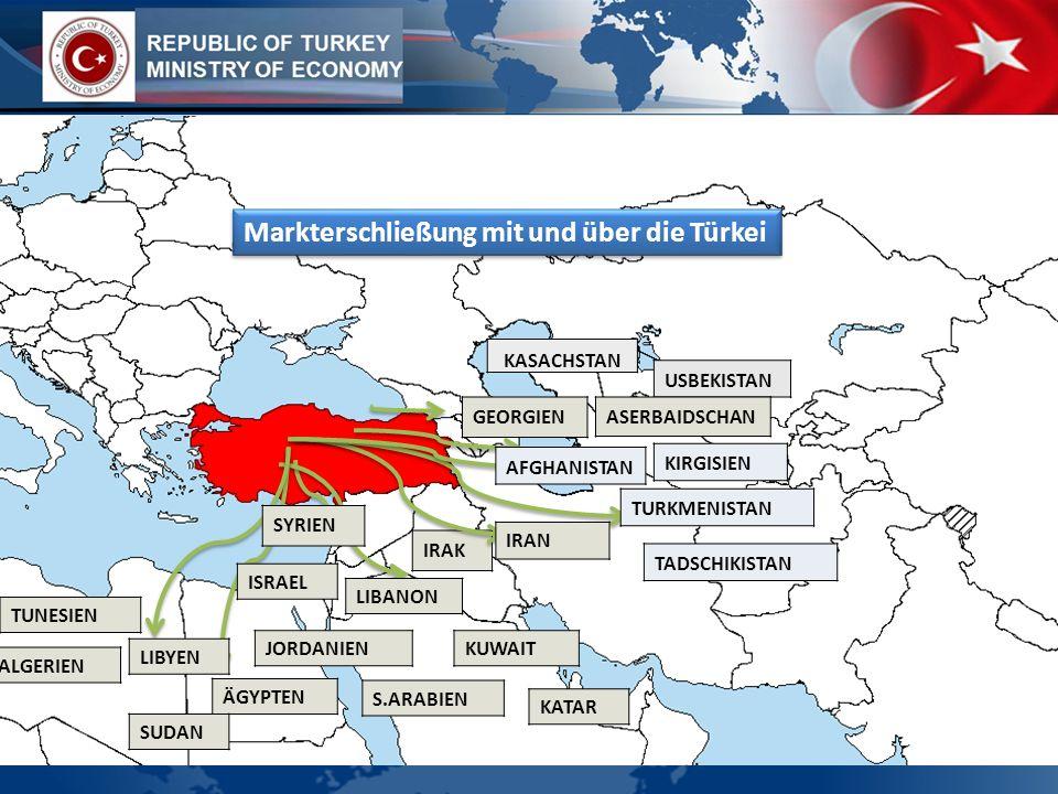 Markterschließung mit und über die Türkei