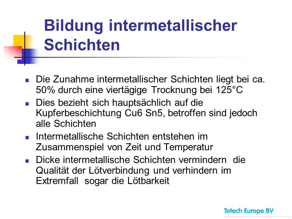 Bildung intermetallischer Schichten