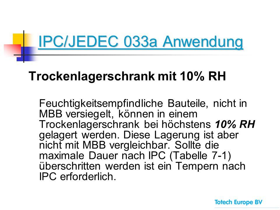 IPC/JEDEC 033a Anwendung Trockenlagerschrank mit 10% RH