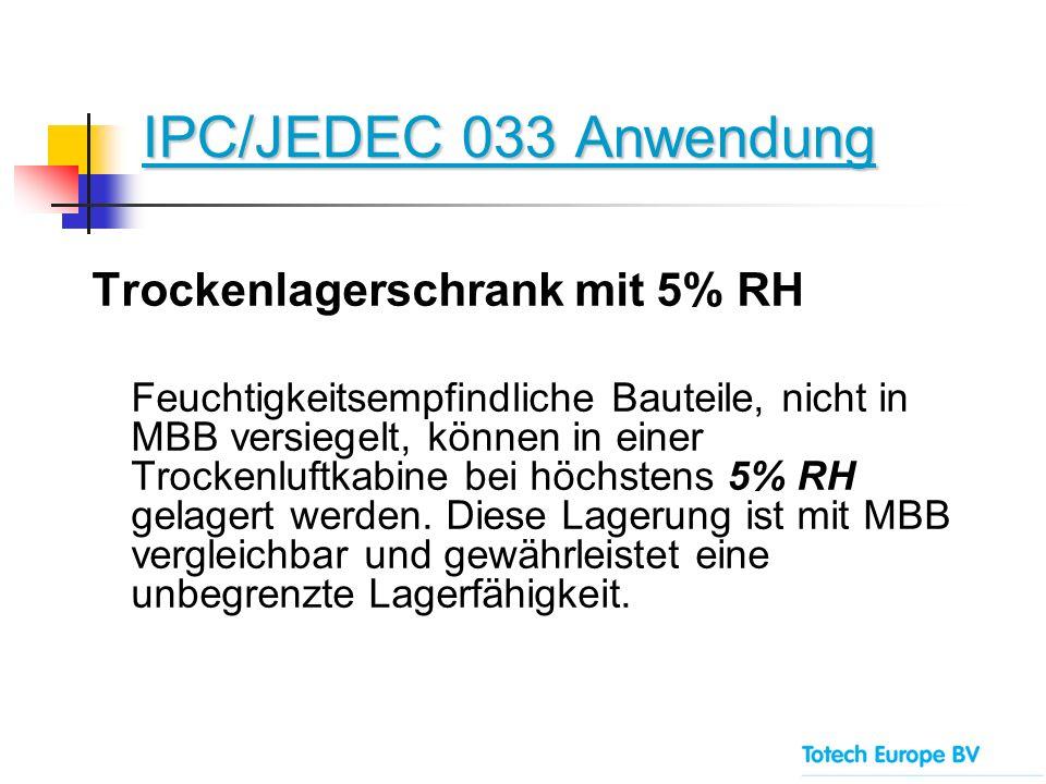 IPC/JEDEC 033 Anwendung Trockenlagerschrank mit 5% RH