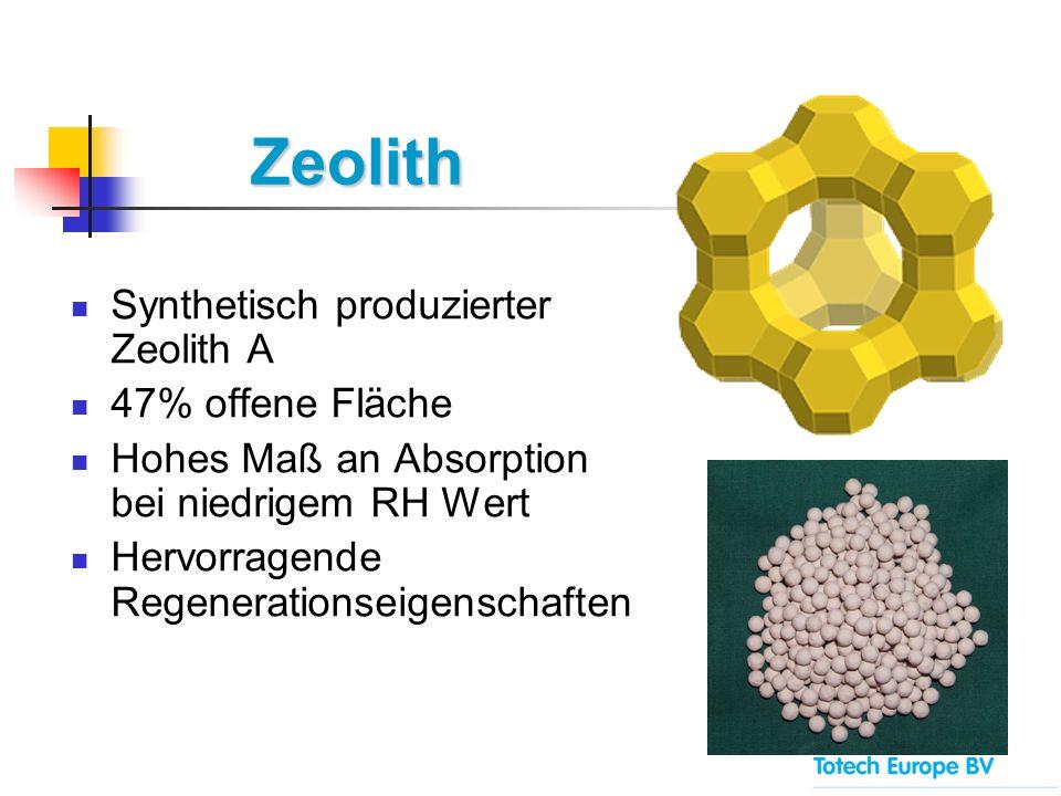 Zeolith Synthetisch produzierter Zeolith A 47% offene Fläche