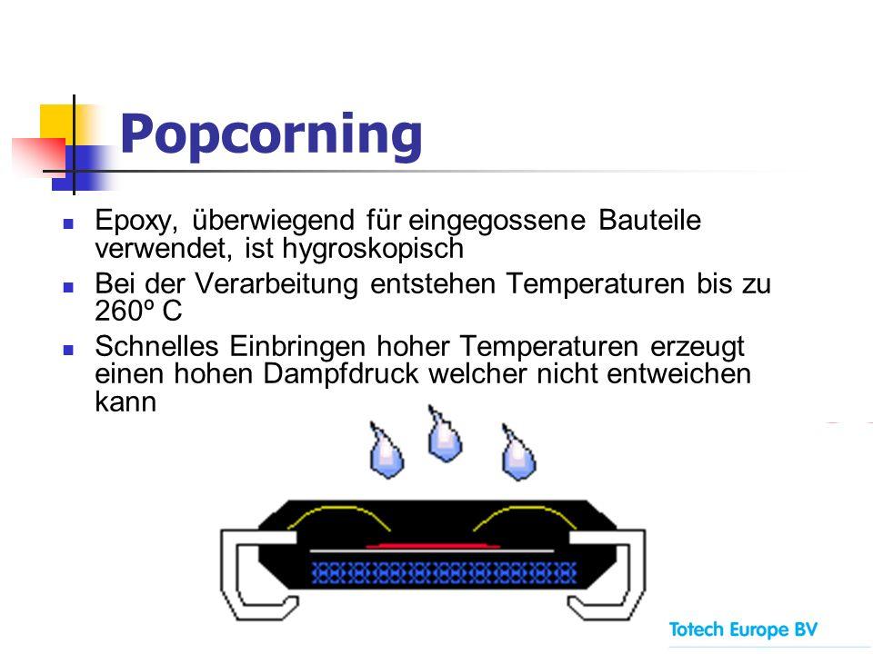 Popcorning Epoxy, überwiegend für eingegossene Bauteile verwendet, ist hygroskopisch. Bei der Verarbeitung entstehen Temperaturen bis zu 260º C.
