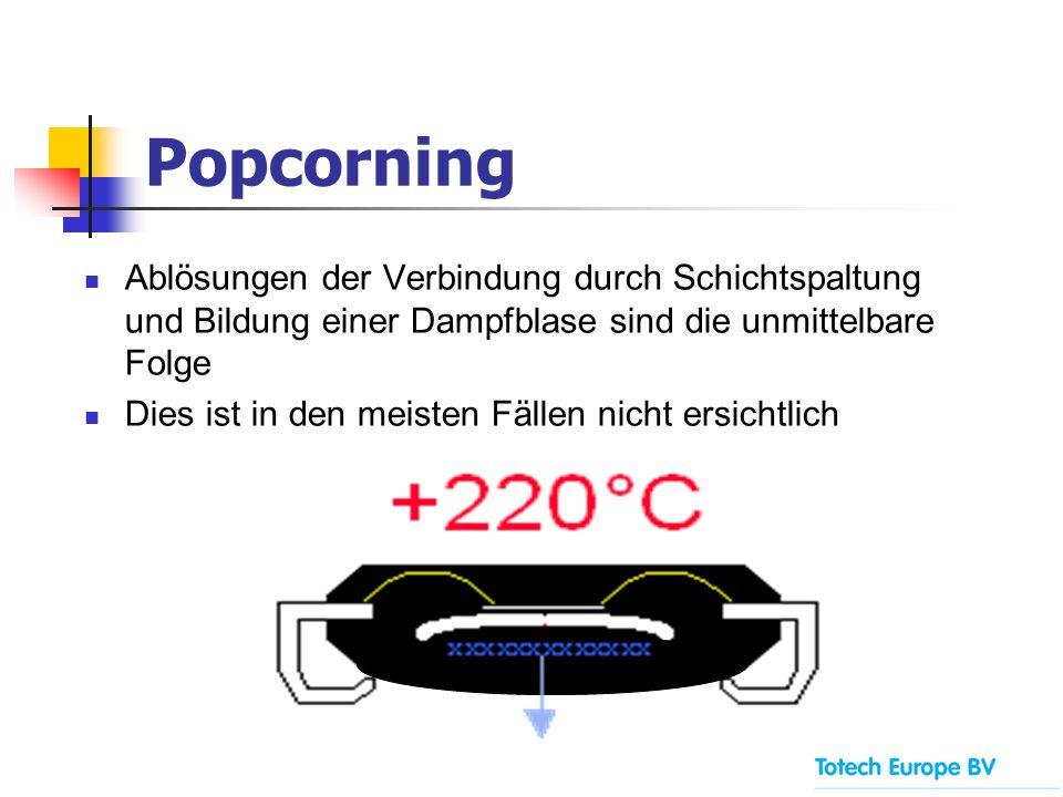 Popcorning Ablösungen der Verbindung durch Schichtspaltung und Bildung einer Dampfblase sind die unmittelbare Folge.