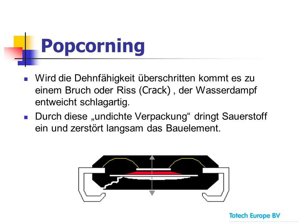 Popcorning Wird die Dehnfähigkeit überschritten kommt es zu einem Bruch oder Riss (Crack) , der Wasserdampf entweicht schlagartig.