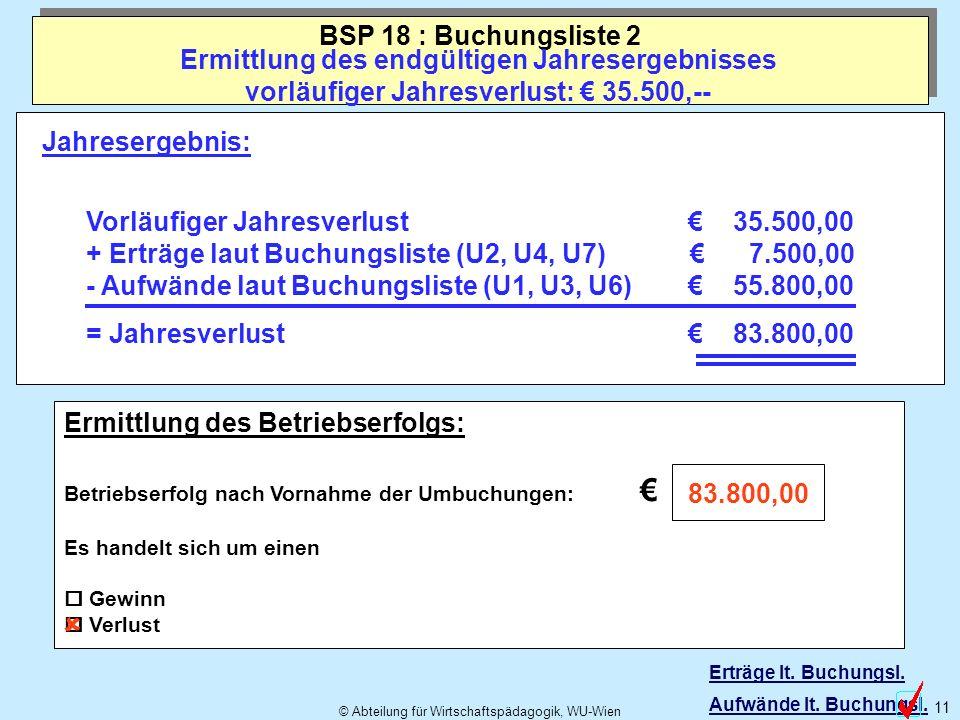BSP 18 : Buchungsliste 2 Ermittlung des endgültigen Jahresergebnisses vorläufiger Jahresverlust: € 35.500,--