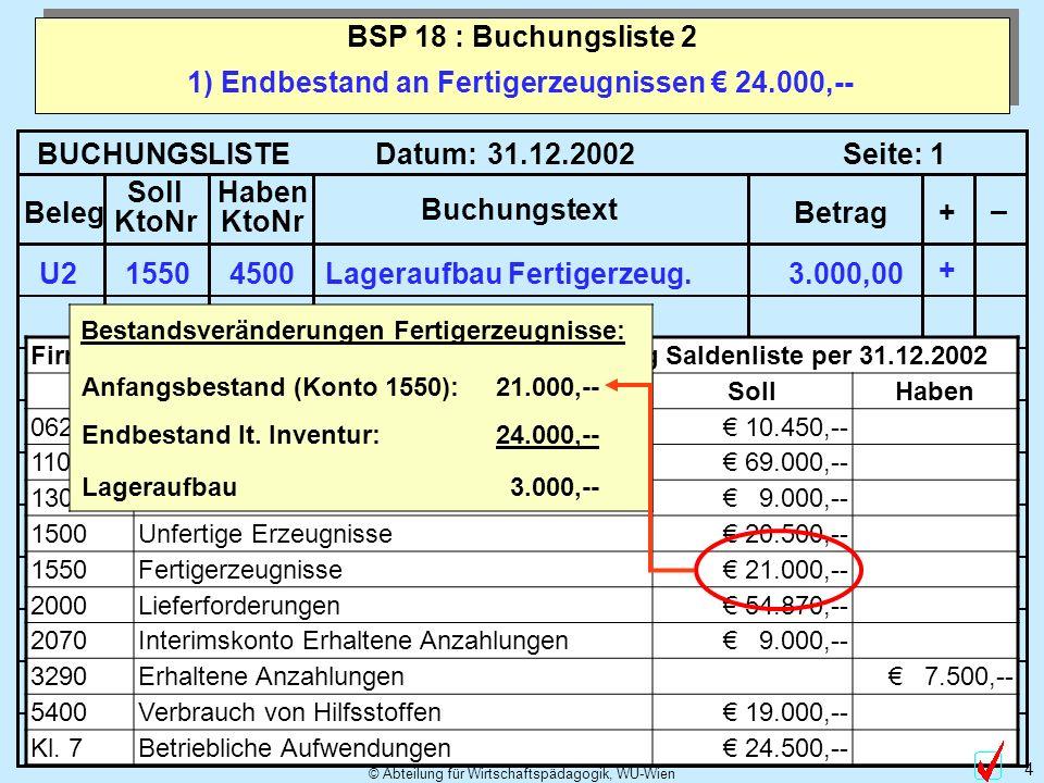 1) Endbestand an Fertigerzeugnissen € 24.000,--