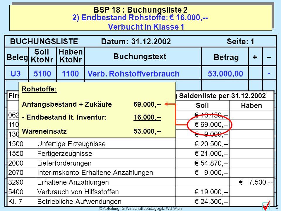 2) Endbestand Rohstoffe: € 16.000,-- Verbucht in Klasse 1