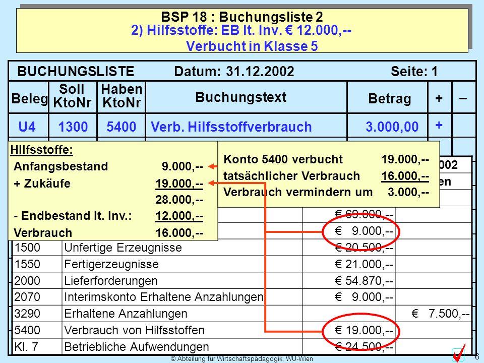 2) Hilfsstoffe: EB lt. Inv. € 12.000,-- Verbucht in Klasse 5