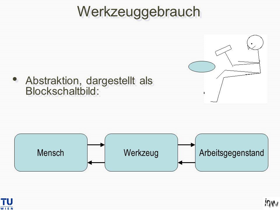 Werkzeuggebrauch Abstraktion, dargestellt als Blockschaltbild: Mensch