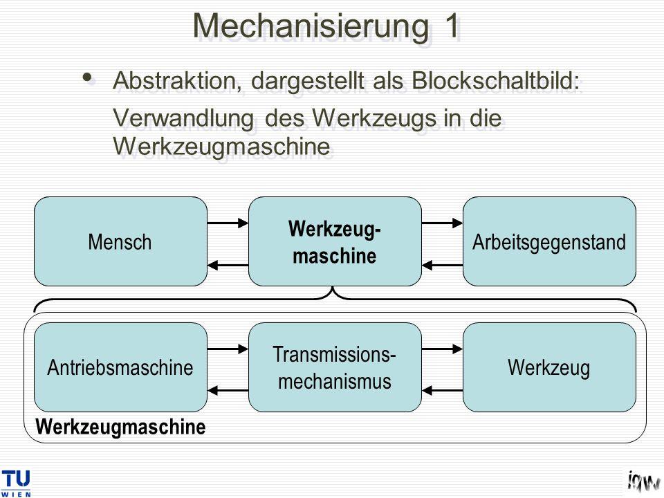 Mechanisierung 1 Abstraktion, dargestellt als Blockschaltbild: