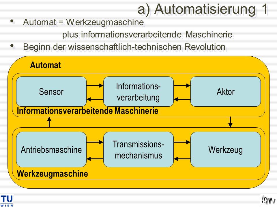 a) Automatisierung 1 Automat Sensor Informations- verarbeitung Aktor