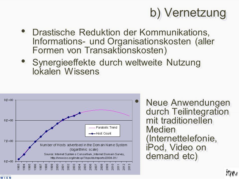 b) Vernetzung Drastische Reduktion der Kommunikations, Informations- und Organisationskosten (aller Formen von Transaktionskosten)