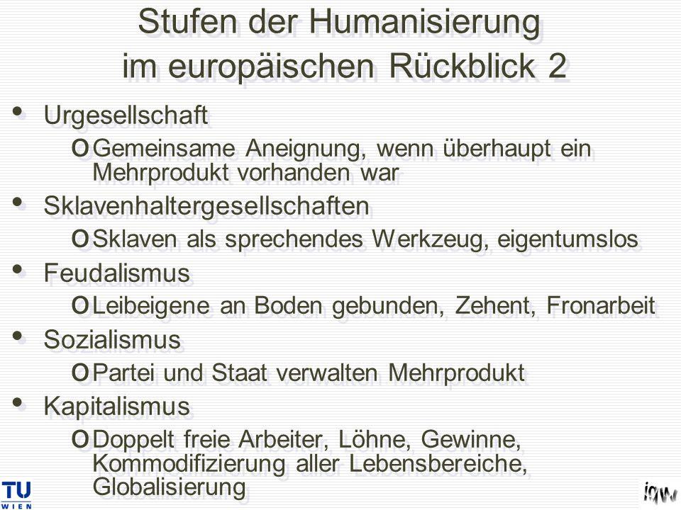 Stufen der Humanisierung im europäischen Rückblick 2