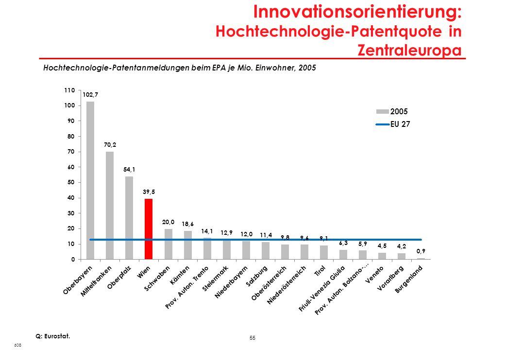 Fazit: Innovationssystem weiterentwickeln