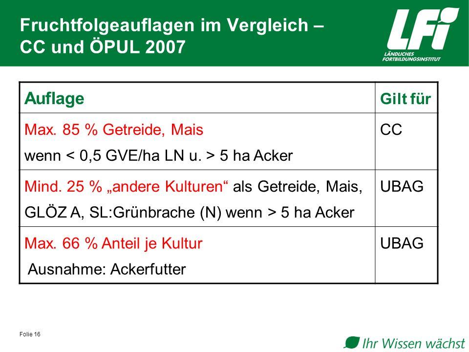 Fruchtfolgeauflagen im Vergleich – CC und ÖPUL 2007