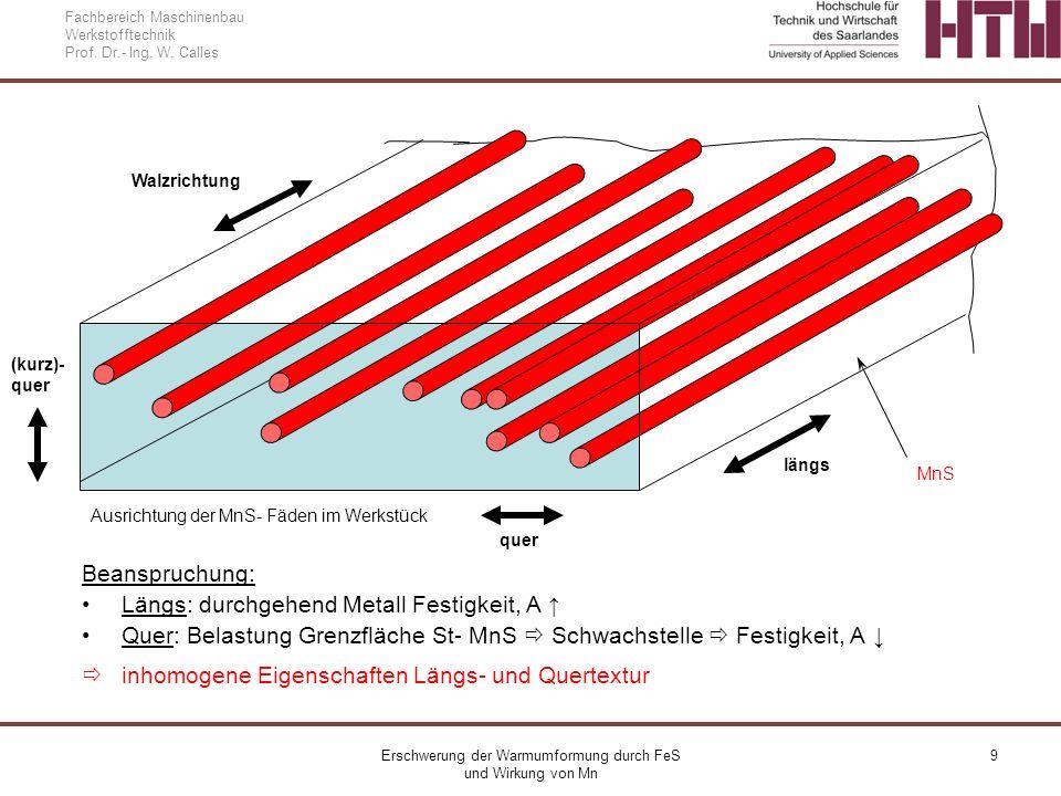 Erschwerung der Warmumformung durch FeS und Wirkung von Mn