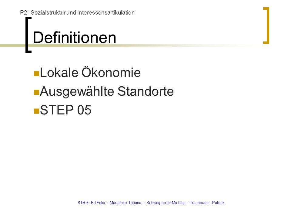 Definitionen Lokale Ökonomie Ausgewählte Standorte STEP 05