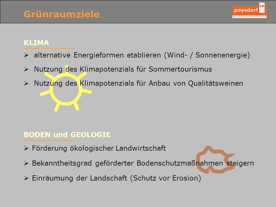 Grünraumziele KLIMA. alternative Energieformen etablieren (Wind- / Sonnenenergie) Nutzung des Klimapotenzials für Sommertourismus.