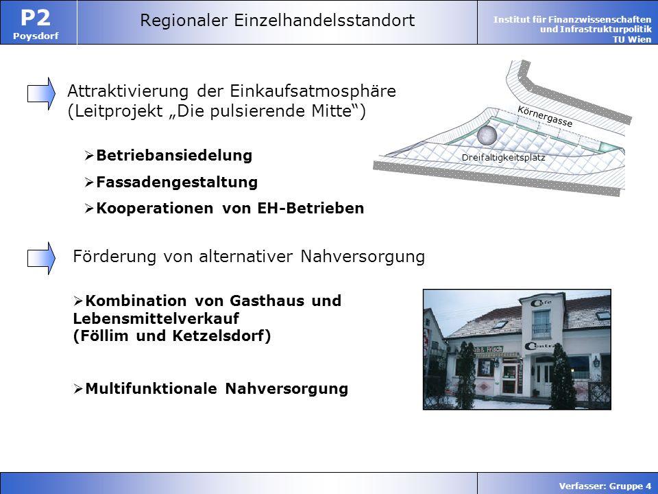 Regionaler Einzelhandelsstandort