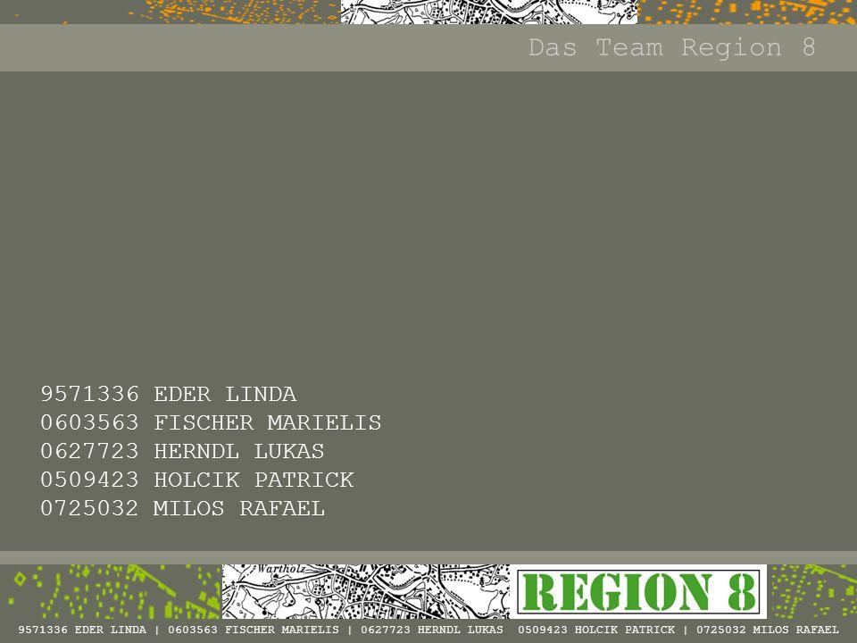 Das Team Region 8 9571336 EDER LINDA 0603563 FISCHER MARIELIS
