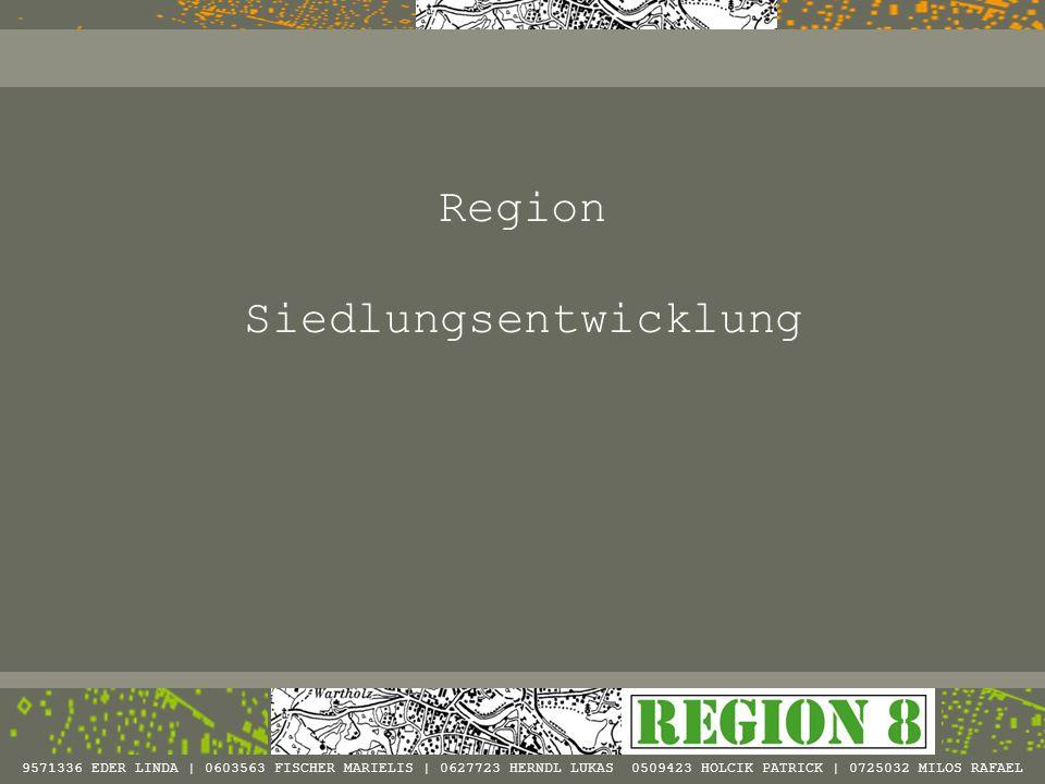 Region Siedlungsentwicklung