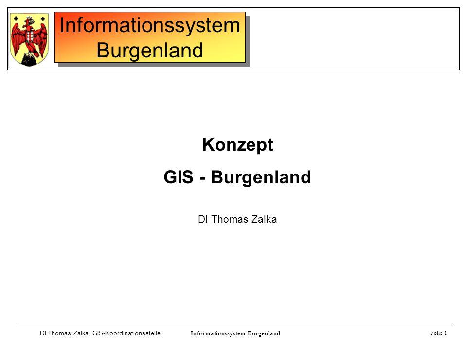 Informationssystem Burgenland