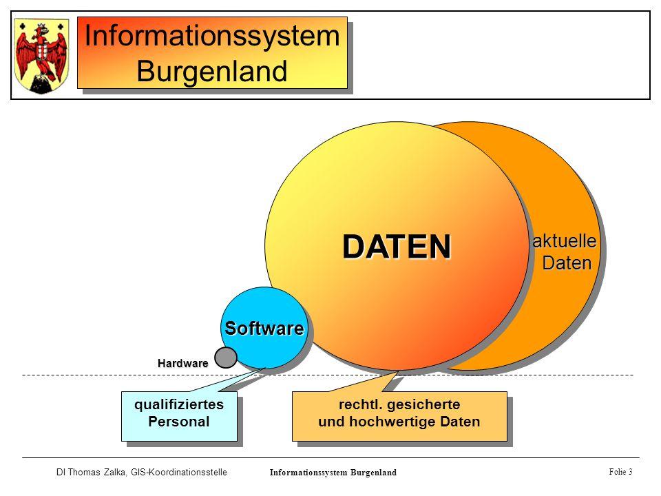 DATEN Software aktuelle Daten Software qualifiziertes Personal