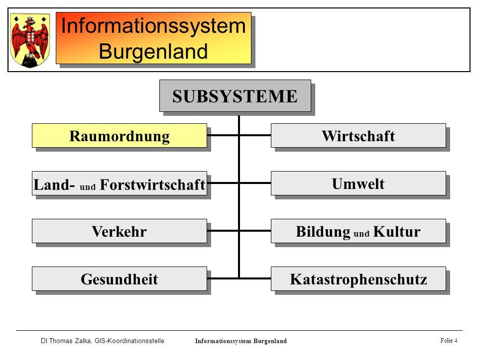 Land- und Forstwirtschaft Informationssystem Burgenland