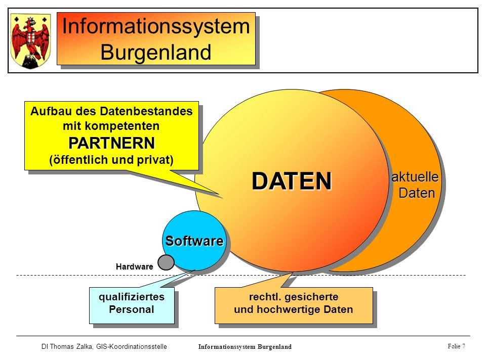 DATEN Software aktuelle Daten Software