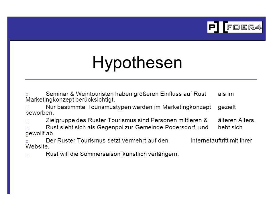 Hypothesen Seminar & Weintouristen haben größeren Einfluss auf Rust als im Marketingkonzept berücksichtigt.
