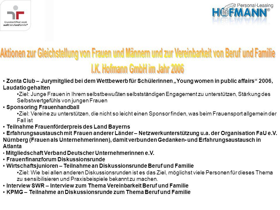 Aktionen zur Gleichstellung von Frauen und Männern und zur Vereinbarkeit von Beruf und Familie
