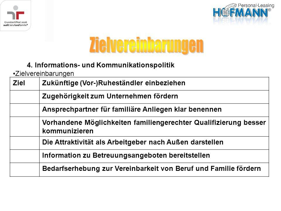 Zielvereinbarungen 4. Informations- und Kommunikationspolitik