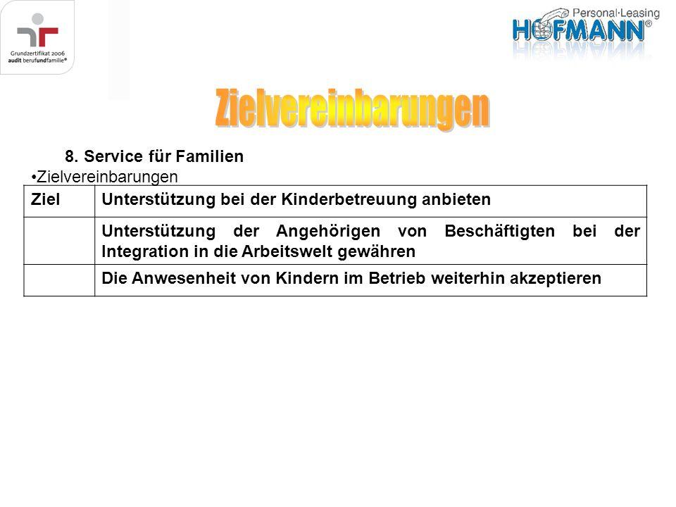 Zielvereinbarungen 8. Service für Familien Zielvereinbarungen Ziel