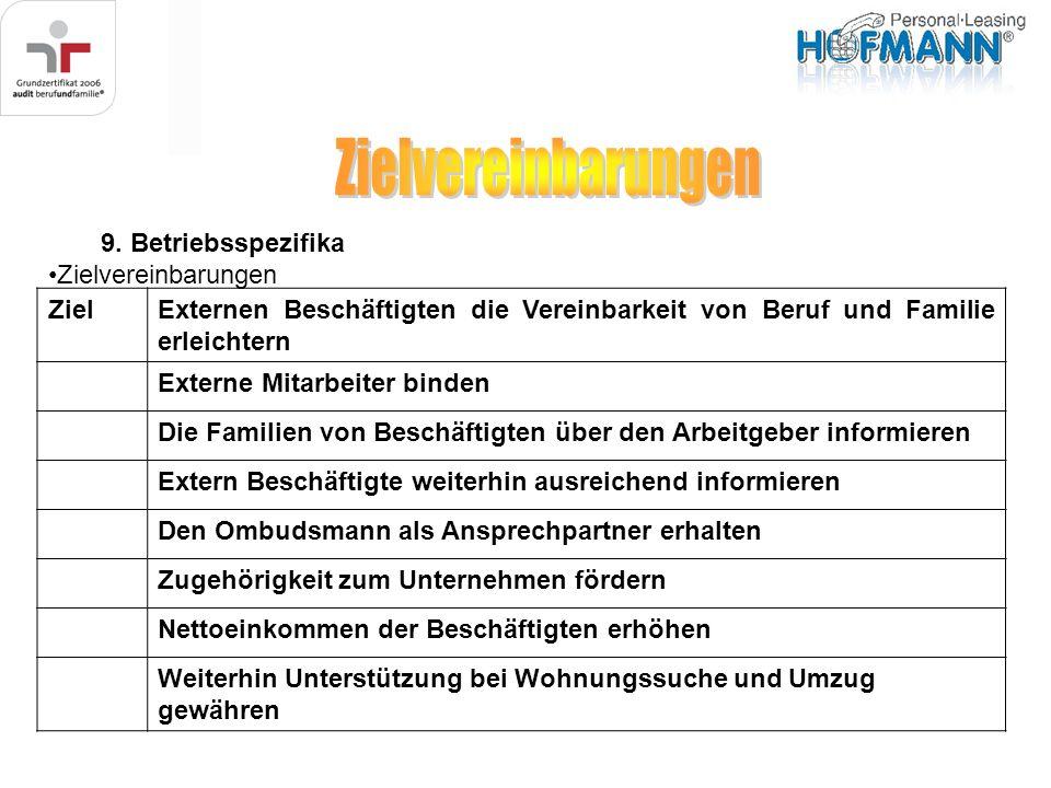 Zielvereinbarungen 9. Betriebsspezifika Zielvereinbarungen Ziel
