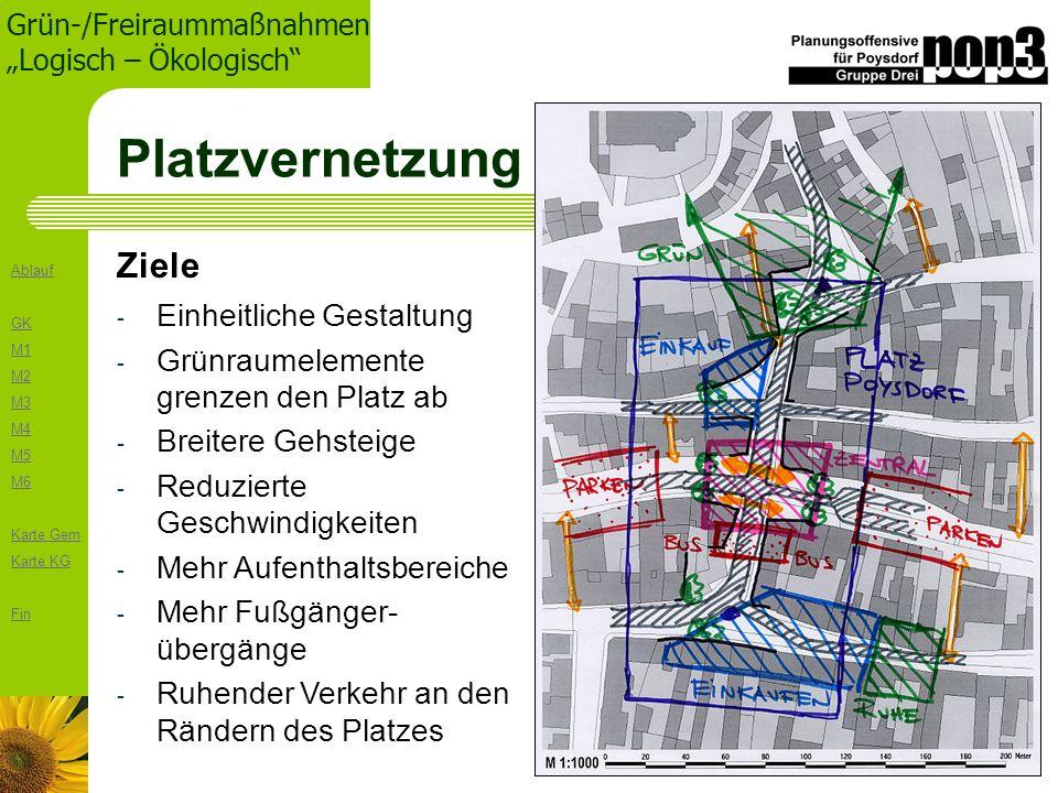 Platzvernetzung Ziele Einheitliche Gestaltung