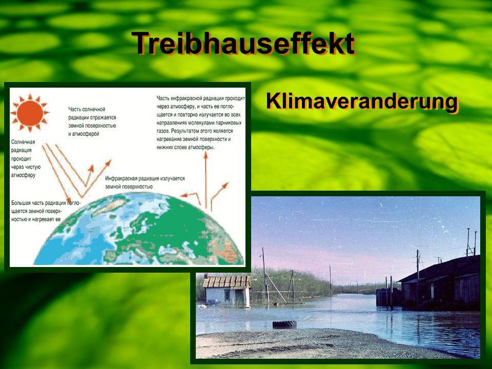 Treibhauseffekt Klimaveranderung