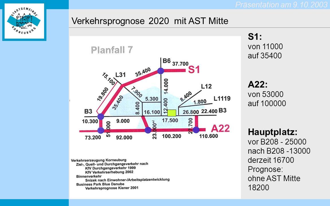 Verkehrsprognose 2020 mit AST Mitte